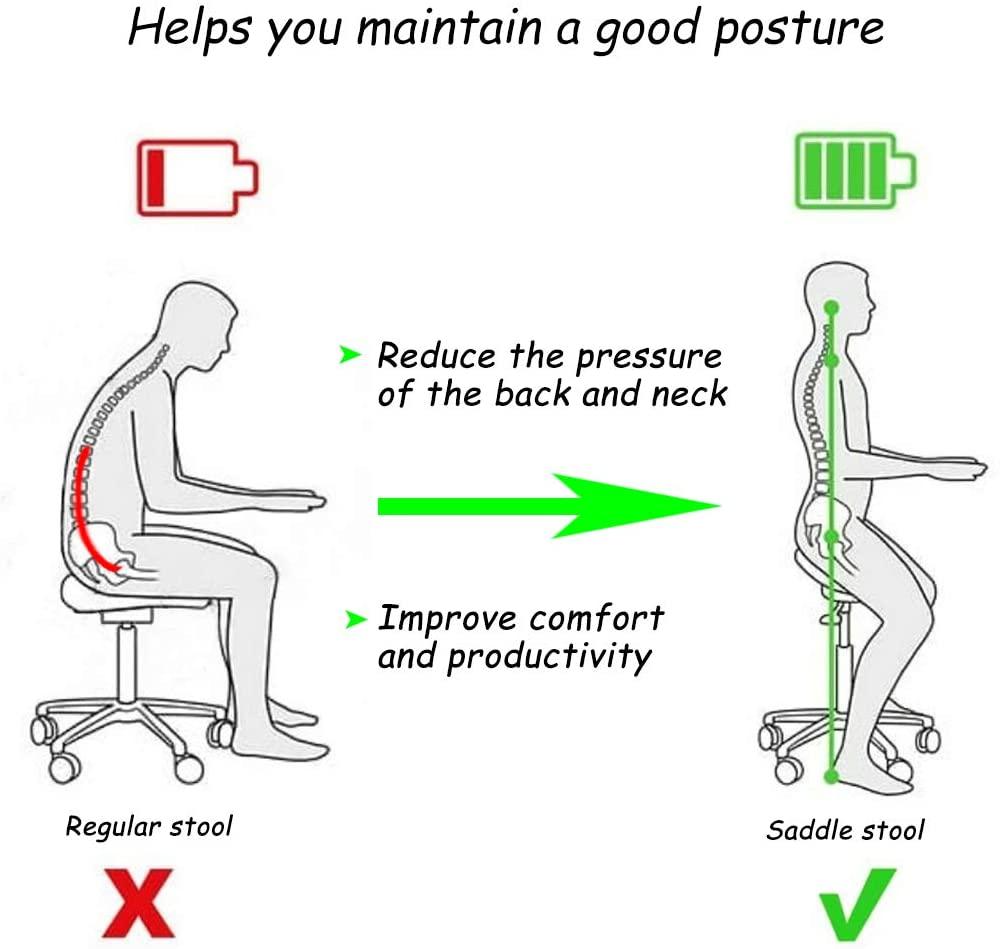 Saddle Stool ergonomics
